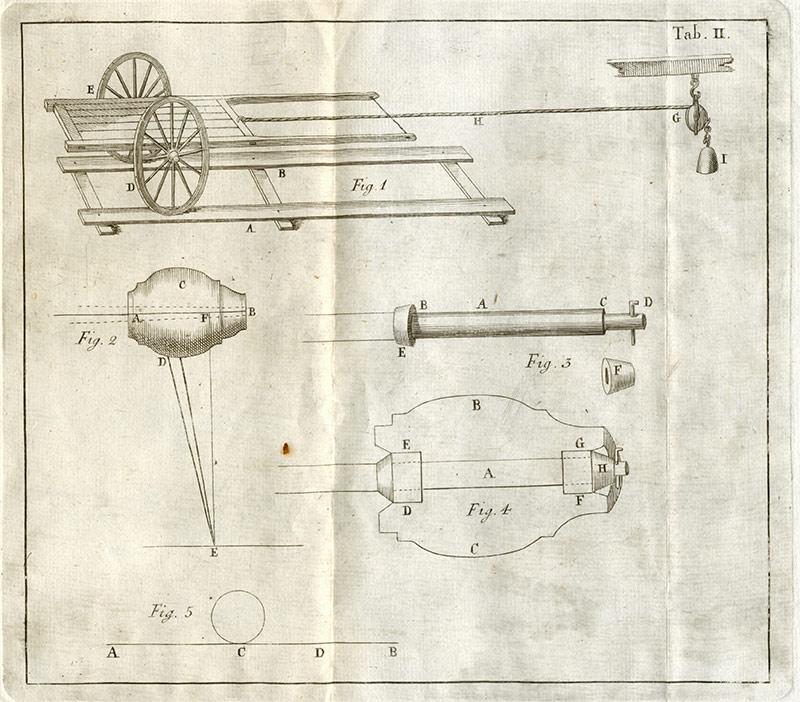 Chydenius oli opiskellut mekaniikkaa ja perusteli kärrykirjoituksessaan ehdotuksensa myös teoreettisesti.